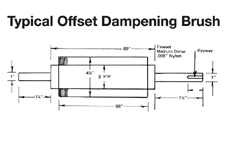 Typical Offset Dampening Brush